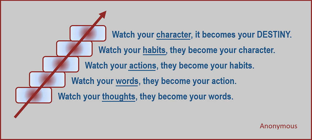 Watch your thoughts, they become your words. Watch your words, they become your action. Watch your actions, they become your habits. Watch your habits, they become your character. Watch your character, it becomes your destiny. –Anonymous